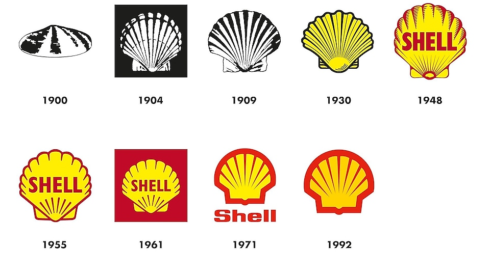 The Shell emblem from 1900 to the present